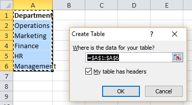 3 Different Ways to Create a Drop Down List in Excel - Excel Efficiency